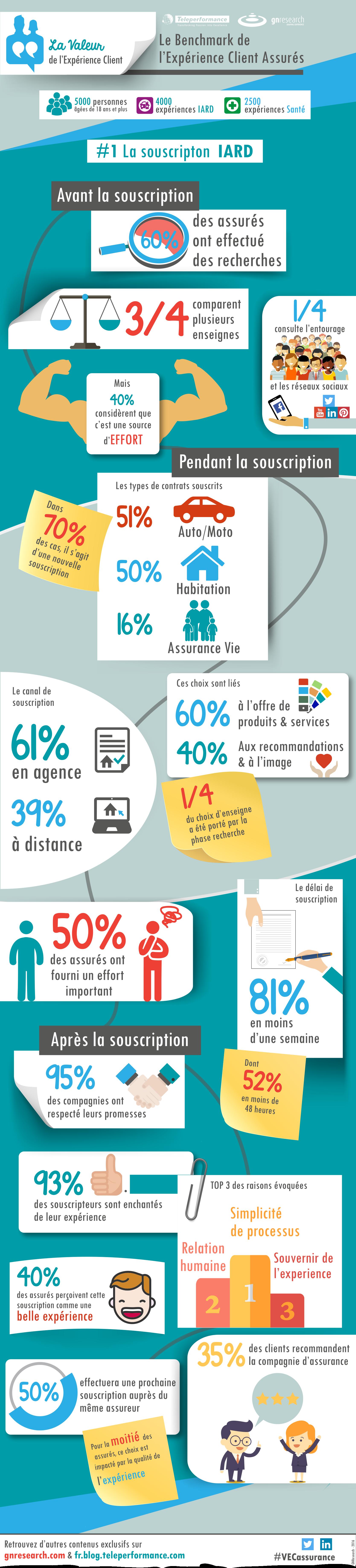 blog_frança_infographic_07_06_2016